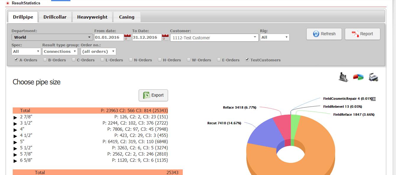 erp software for oil and gas development screenshot 2
