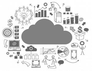 established infrastructure of the outsourced team model illustration