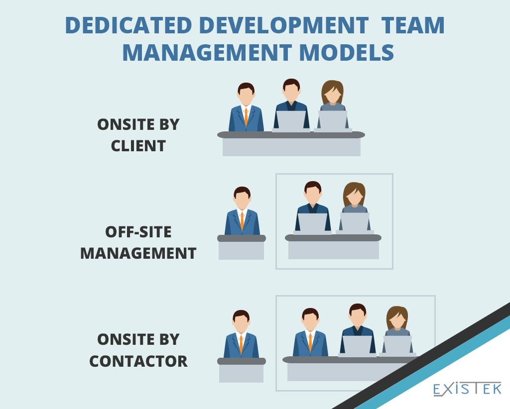 build dedicated development team management models schemes