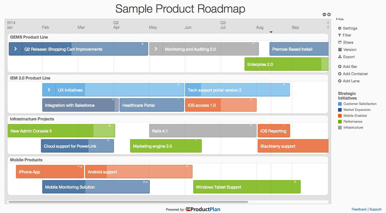 sofrware product development roadmap
