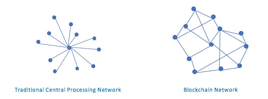 what is blockchain illustration image