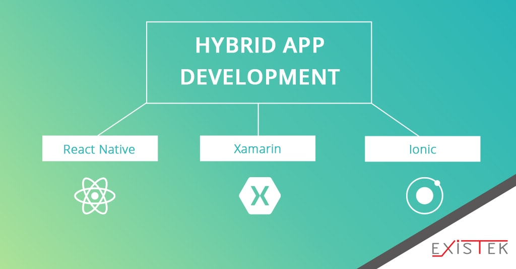 Hybrid App Development Technologies