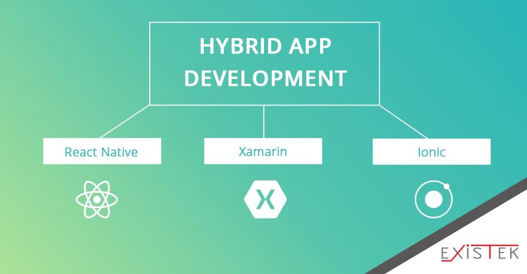 Hybrid App Development Technologies