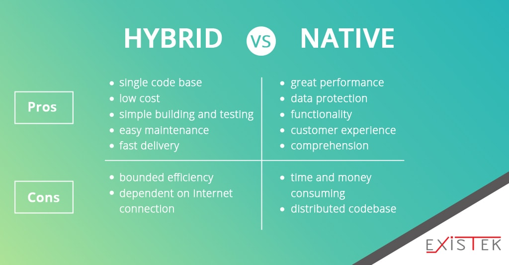 native vs hybrid apps pros and cons