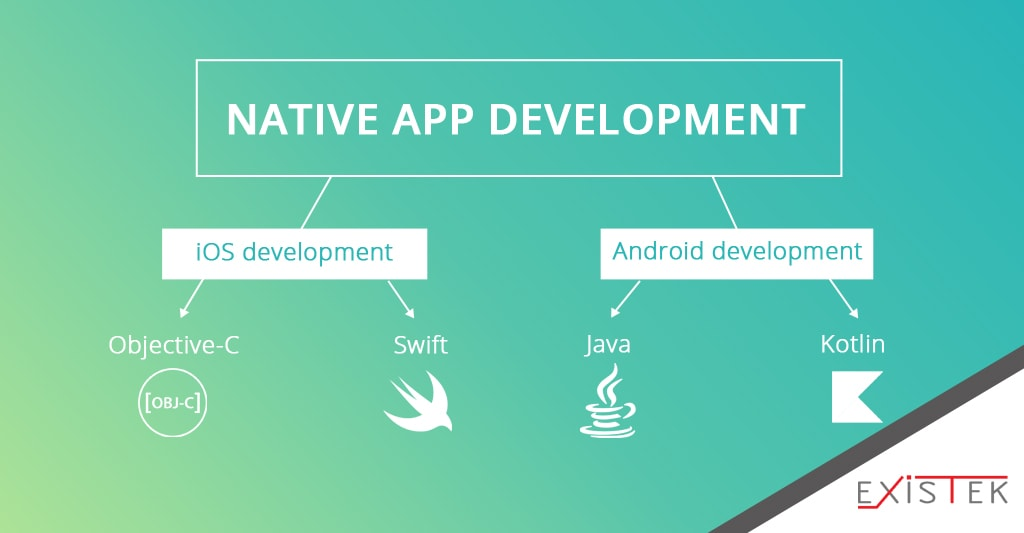 iOS and Android native app development technologies