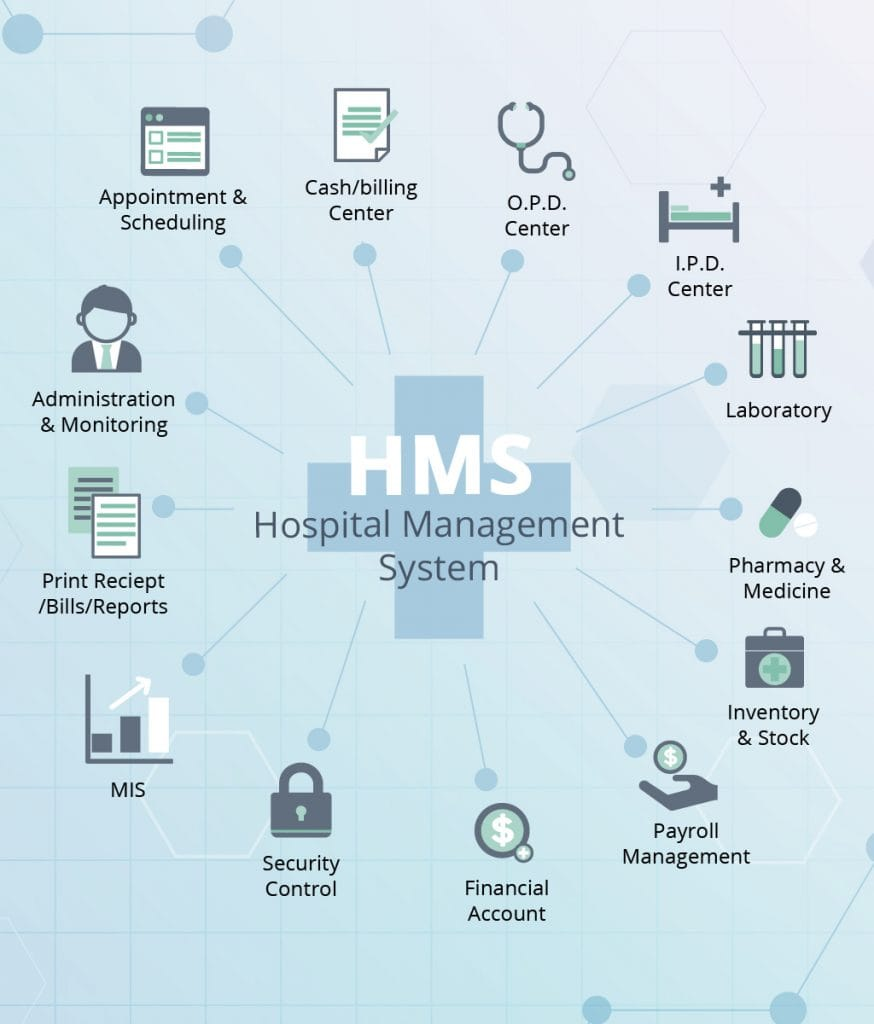 hospital management system modules list
