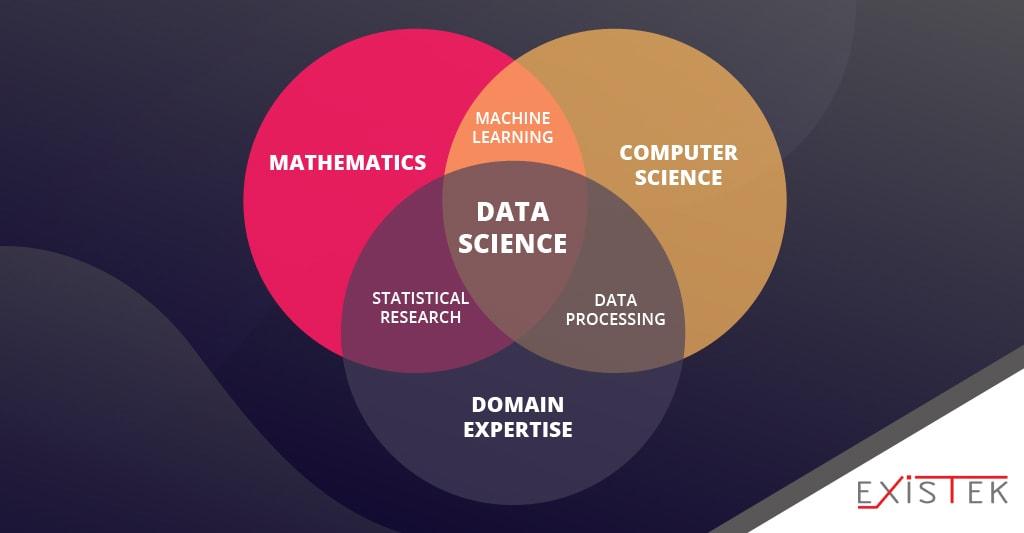 data science vs machine learning comparison image