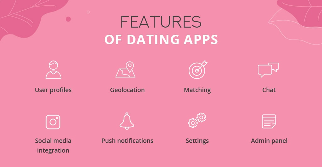 how to create a dating app: the most common features