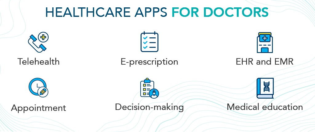healthcare app development: doctor app