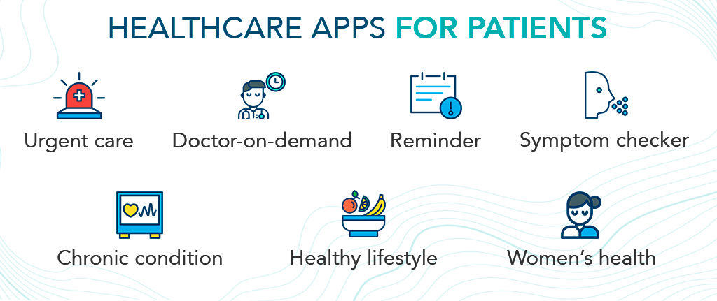 healthcare app development: patient apps
