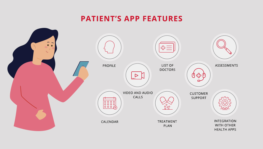 Telehealth software features for patients