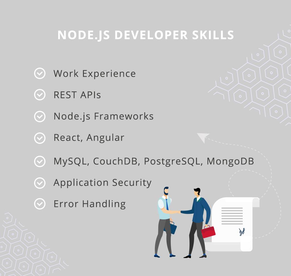 Node.js developer skills