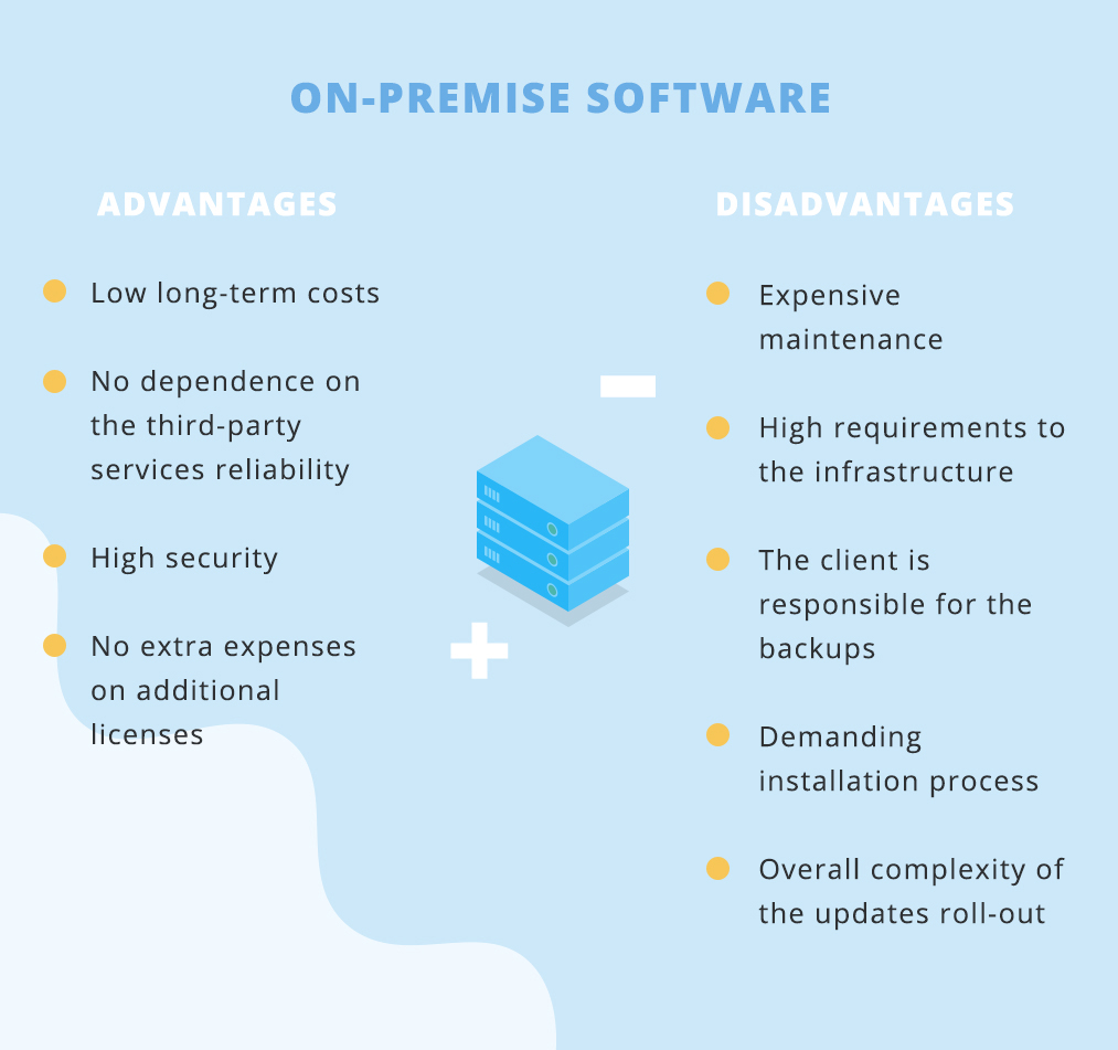 On-premise software pros and cons