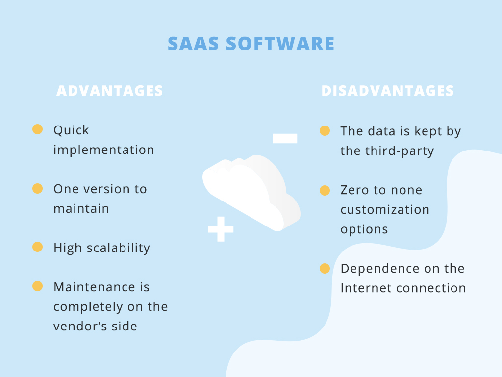 SaaS software pros and cons