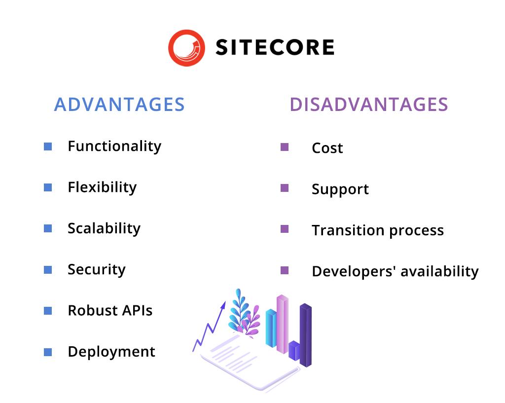 Sitecore advantages and disadvantages