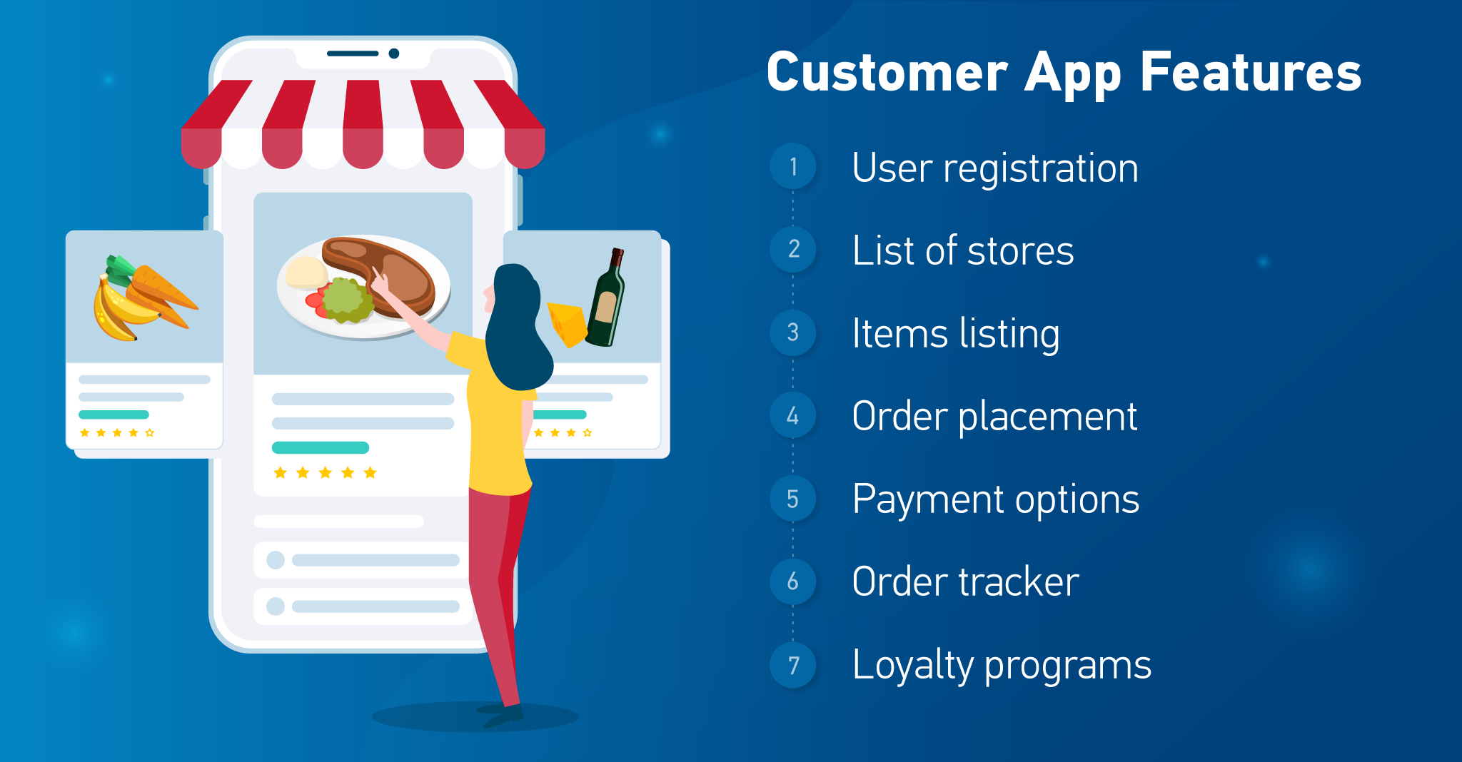 Customer app features for grocery delivery