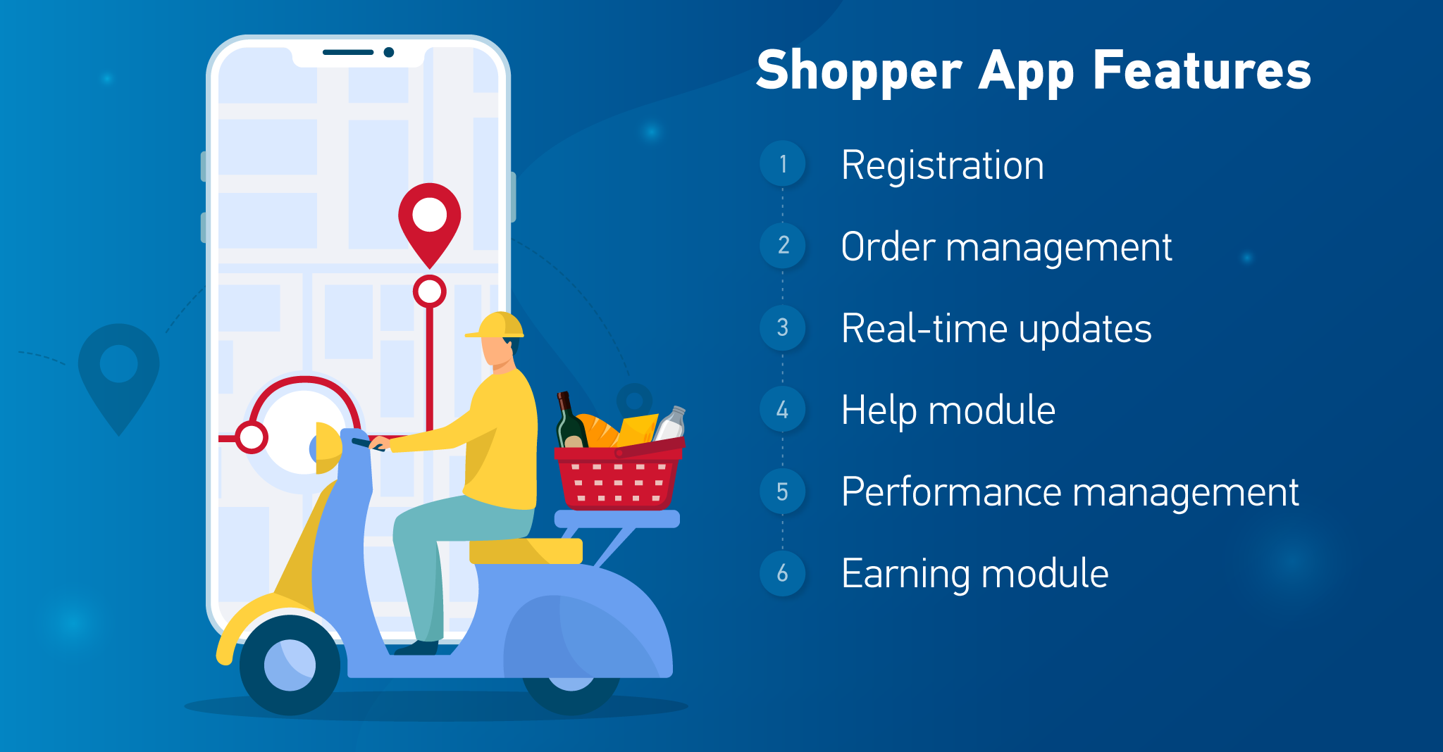 buyer app features for grocery delivery