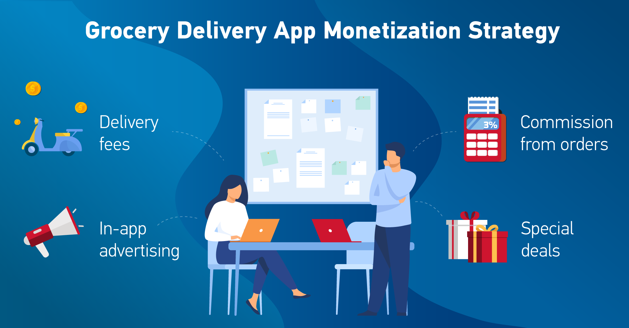 grocery delivery app monetization