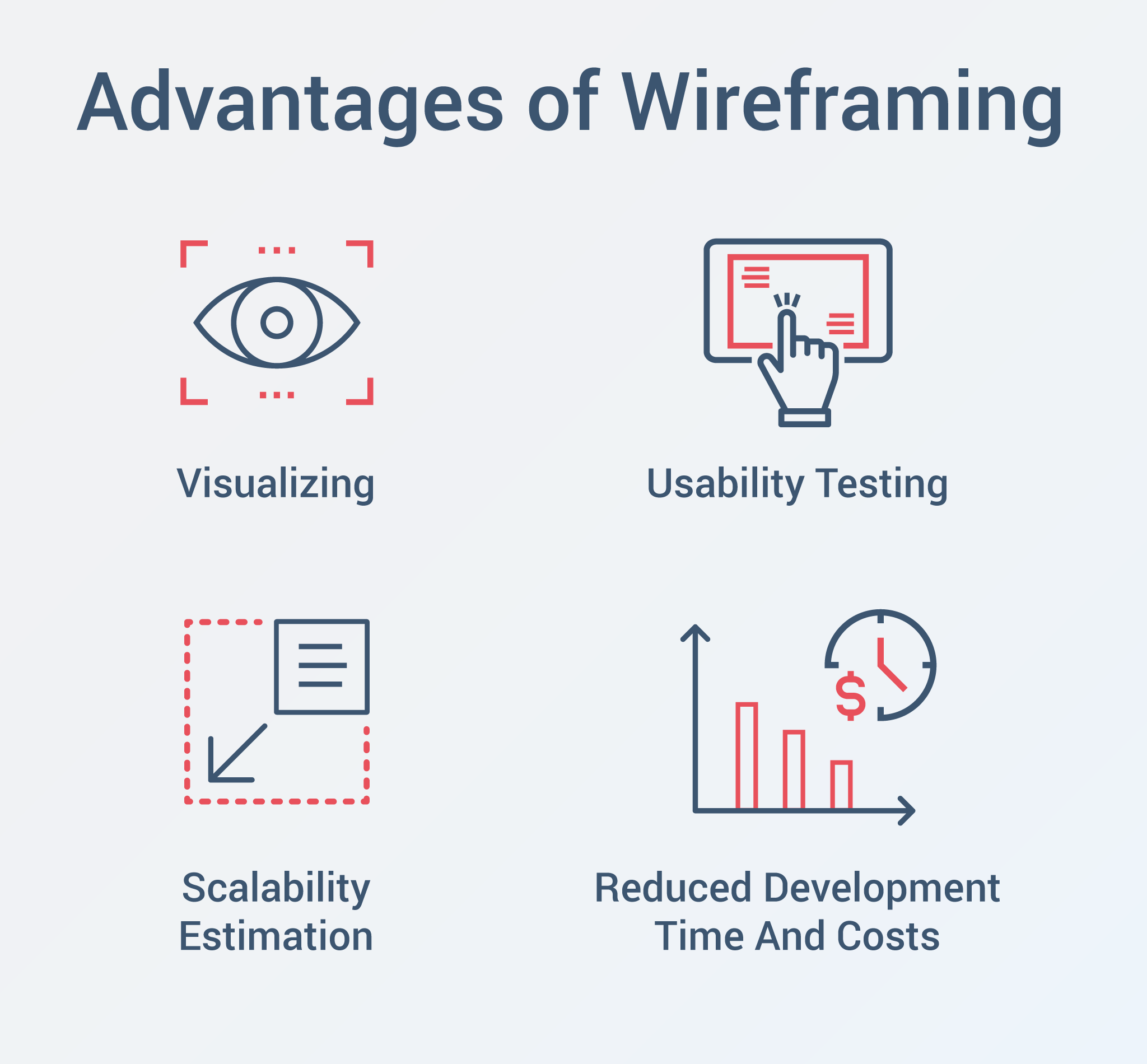 adsvantages of mobile app wireframing