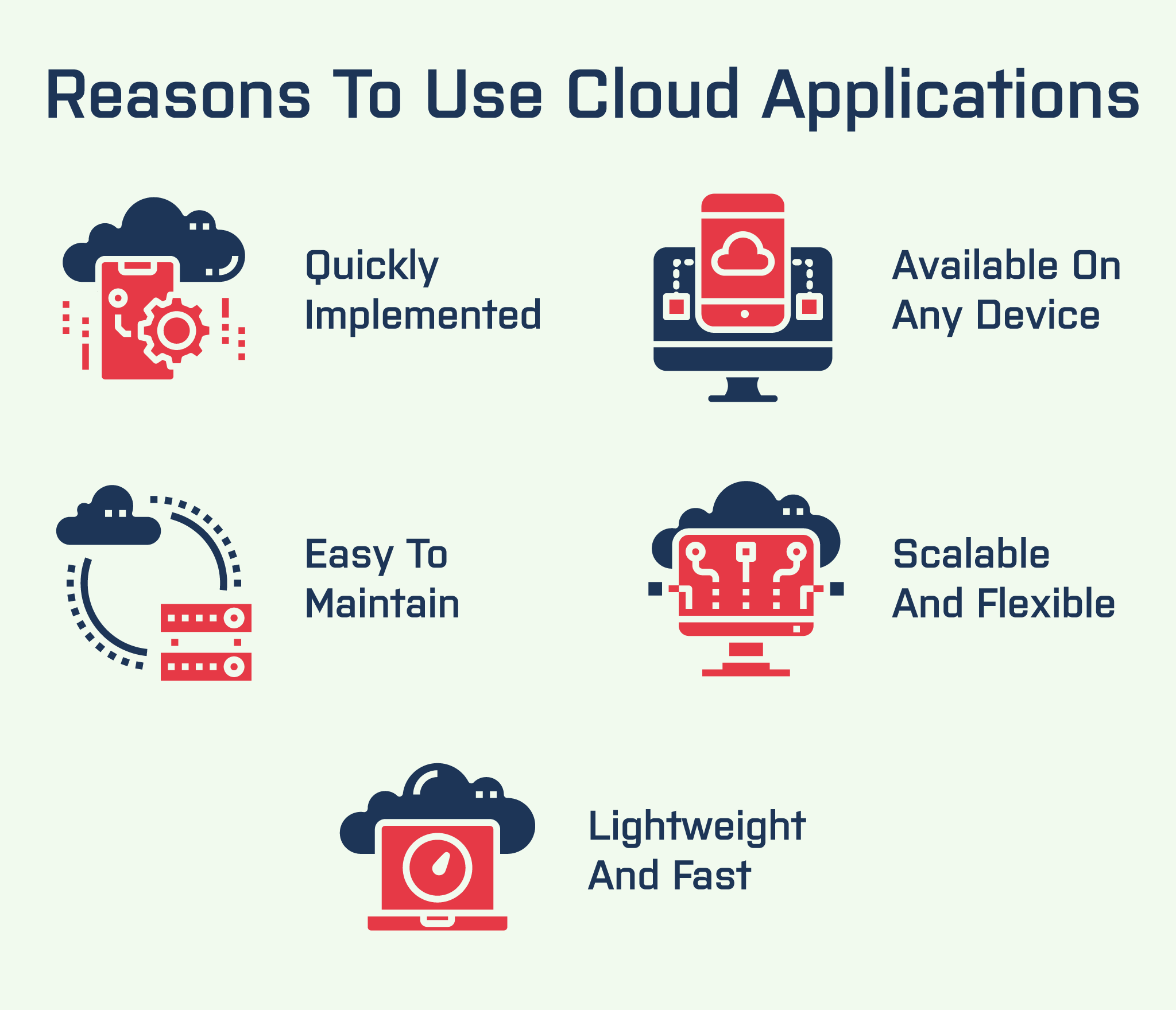 Reasons to use cloud applications