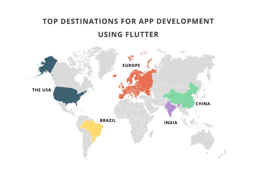 top destinations for app development using Flutter