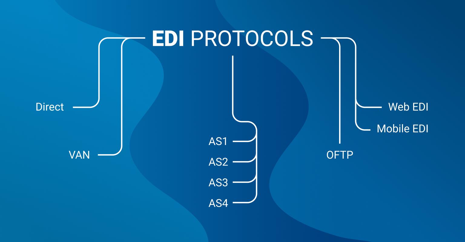 types of EDI protocols