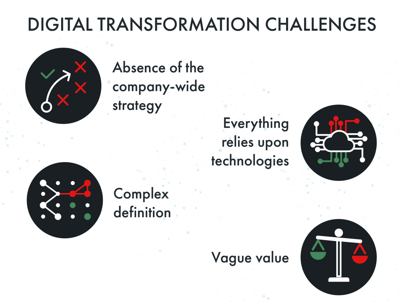 digitization challenges