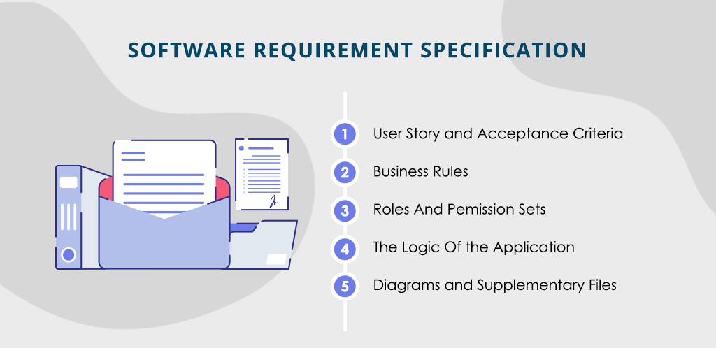 software requirement specification parts