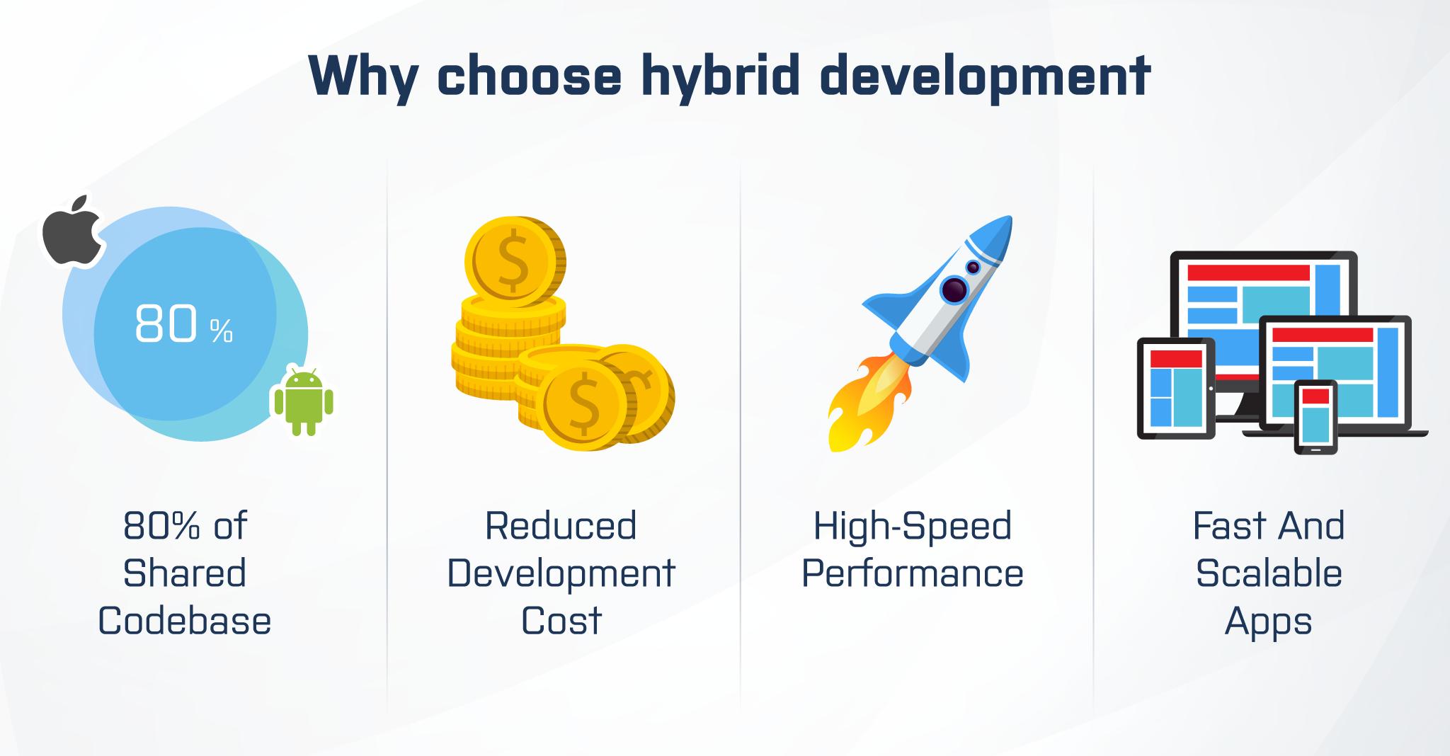 hybrid apps' advantages