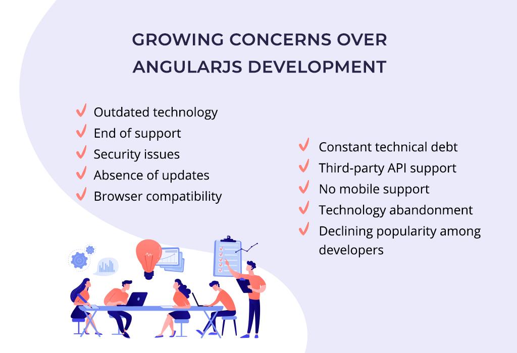 AngularJS end of support: concerns over development