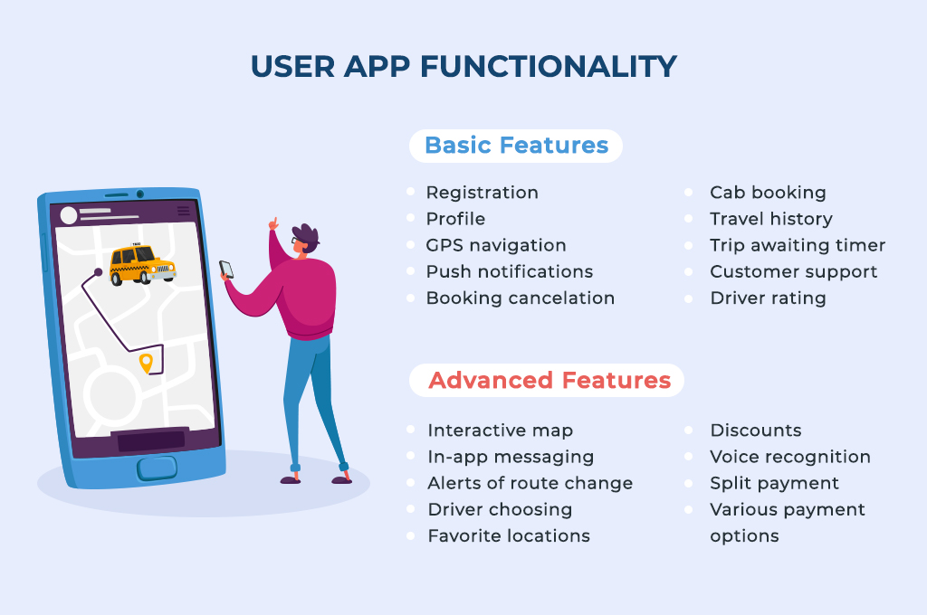 taxi application functionality: user's app