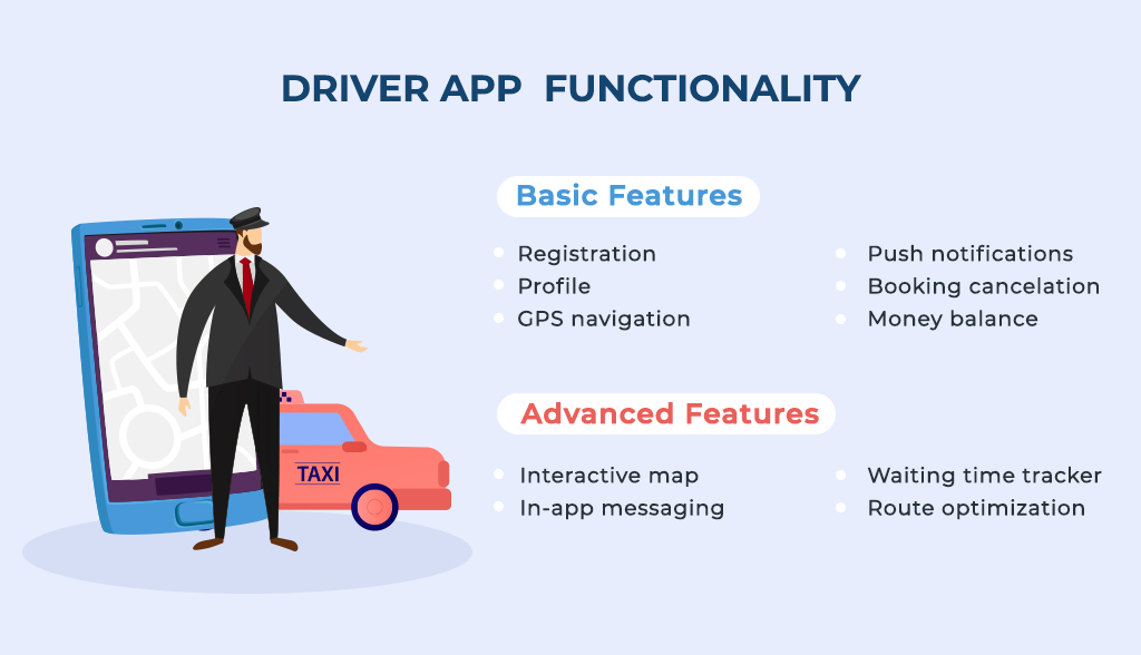 how to build a taxi app: driver's application