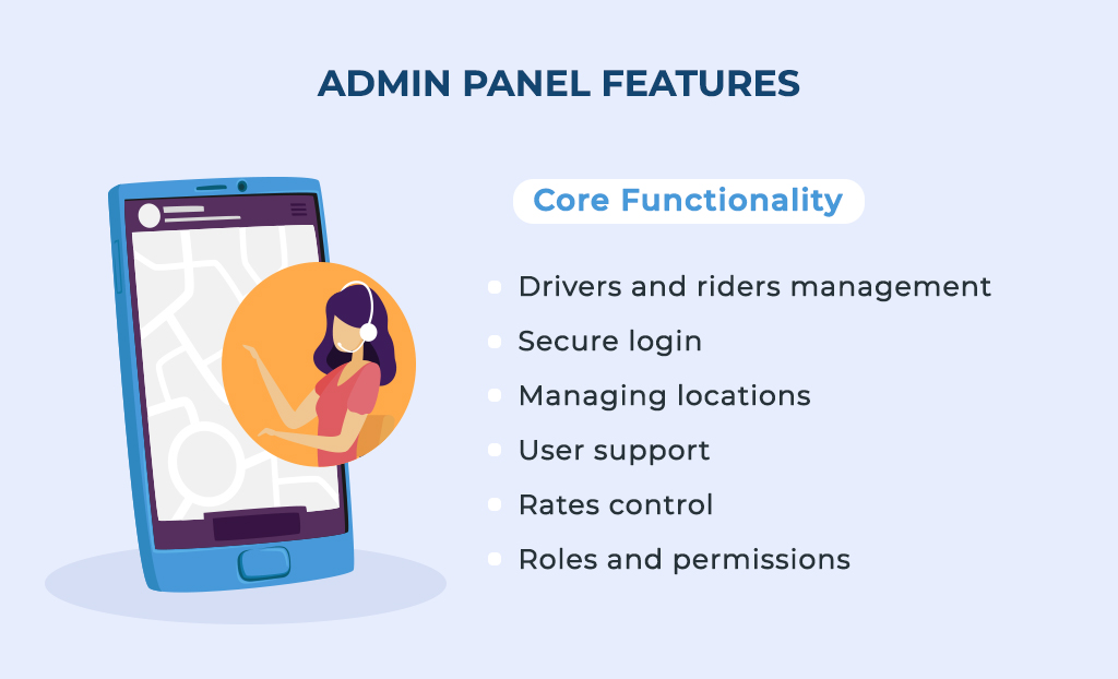administrative panel of a custom taxi app: features