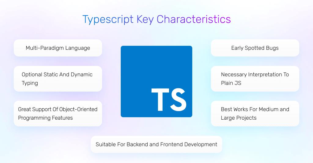 typescript key points